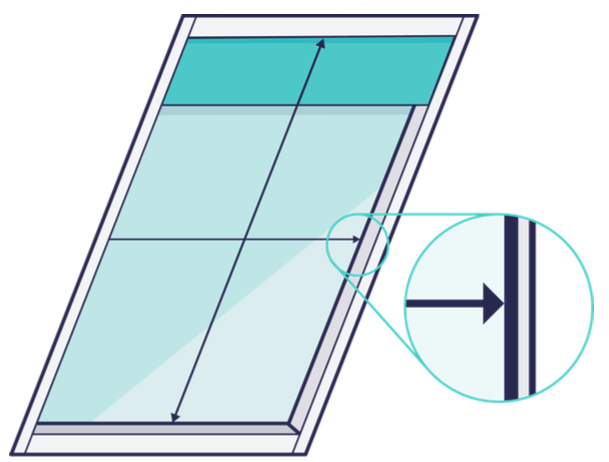 A skylight window showing how to measure the glass size