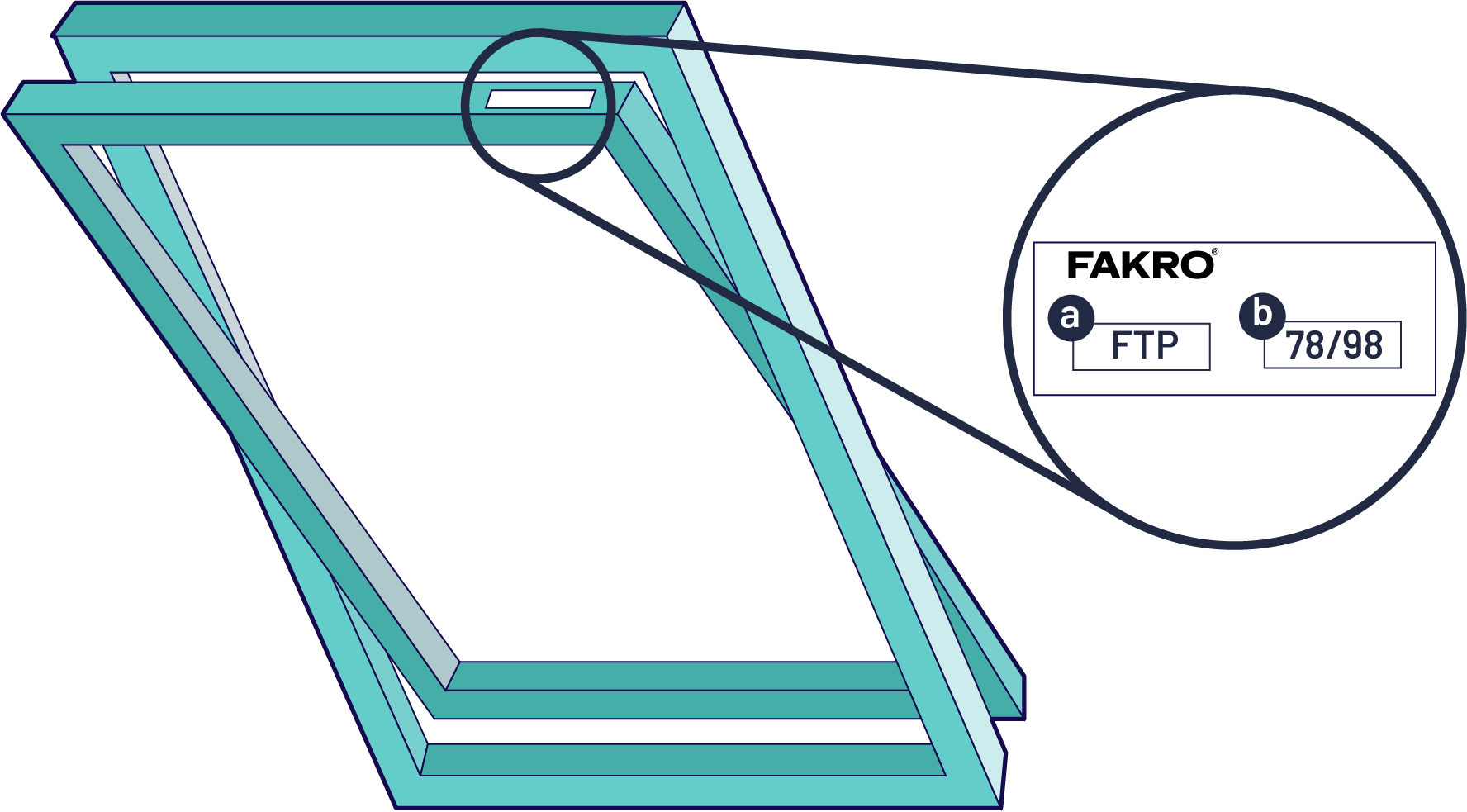 A skylight window showing where to find your Fakro code