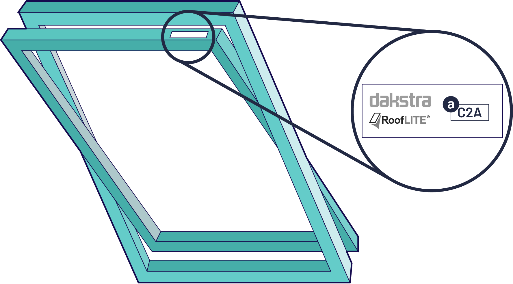 A skylight window showing where to find your Dakstra code